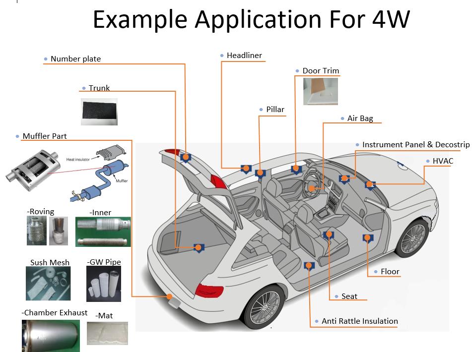 sample-aplication
